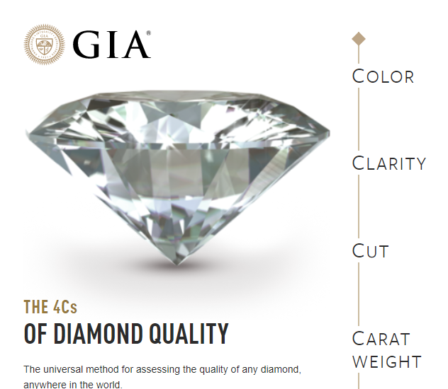 the-four-c's-of diamond-valuation